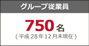 グループ従業員 750名(平成28年12月末現在)