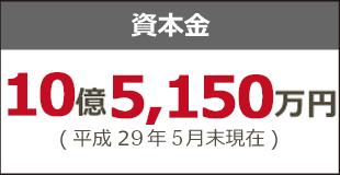 資本金 10億4,063万円